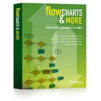 krabice FlowChart & More